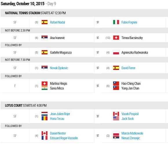 10 ottobre ATP Pechino