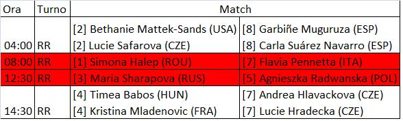 WTA Finals 2015 - 25 ottobre