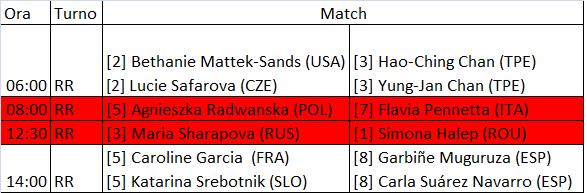 WTA Finals 2015 - 27 ottobre