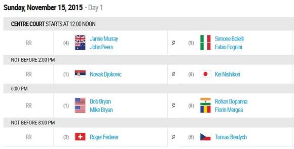 15 novembre ATP Finals