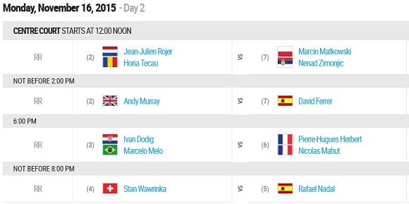 16 novembre ATP Finals