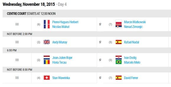18 novembre ATP Finals