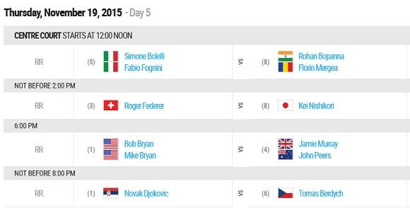19 novembre ATP Finals