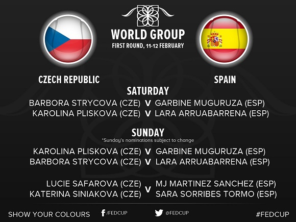 fed-cup-cze-vs-esp